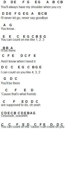 easy keyboard pop songs with letters - Google Search | Piano notes ...
