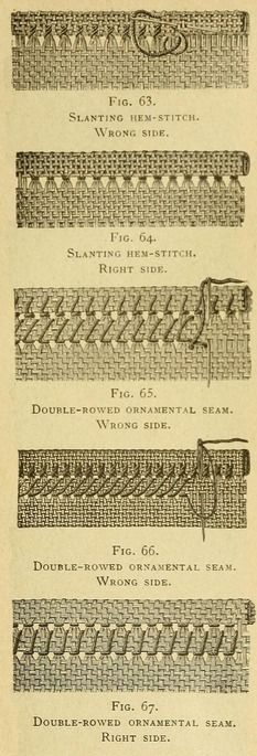 "Openwork the public domain ebook ""Encyclopedia of needlework (1890)."" Download this book in epub, kindle or pdf format here: https://archive.org/stream/encyclopediaofne00dill"