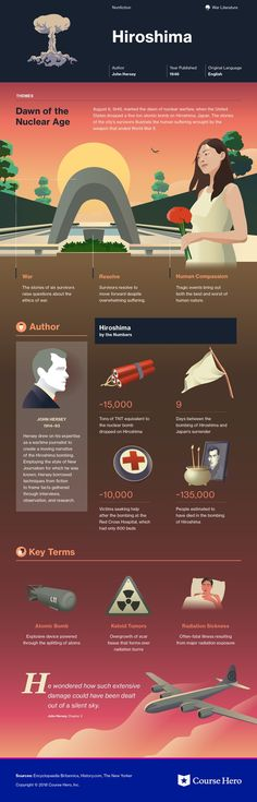 This @CourseHero infographic on Hiroshima is both visually stunning and informative!