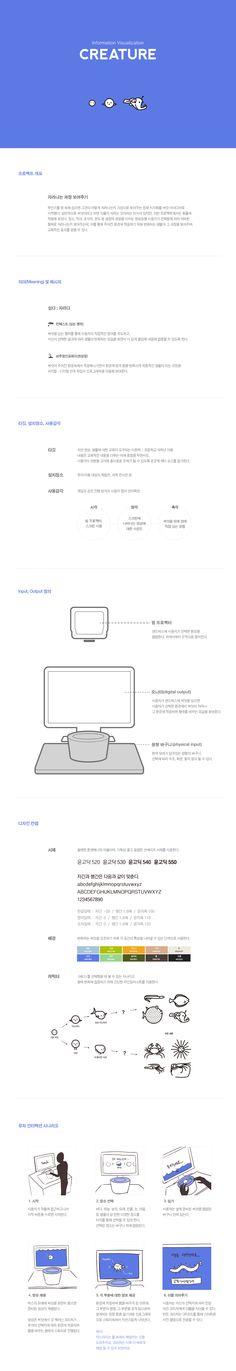 Chae Hyesu │ Information Visualization 2015│ Major in Digital Media Design │#hicoda │hicoda.hongik.ac.kr