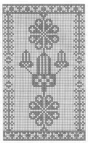 Resultado de imagem para grafico de tapete de barbante redondo