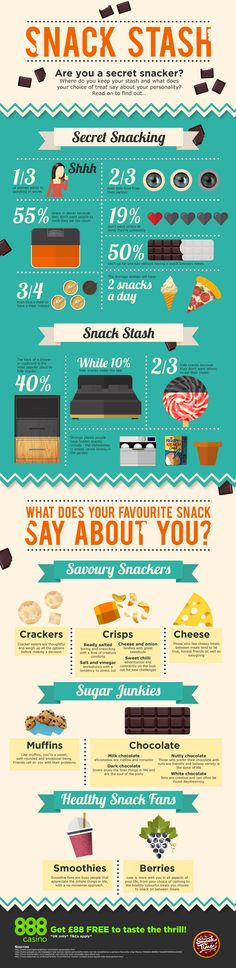 Snack Stash - What Snack Personality Are You? - Do you fancy an infographic? There are a lot of them online, but if you want your own please visit http://www.linfografico.com/prezzi/ Online girano molte infografiche, se ne vuoi realizzare una tutta tua visita http://www.linfografico.com/prezzi/