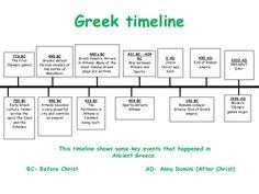 adidas history timeline