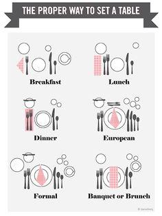 Cómo poner la mesa correctamente según el evento o comida del día #infografia #cocina