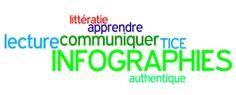 Comment repérer de l'information d'une infographie--Activité de lecture.