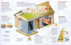 Viviendas del altiplano con tecnologia renovable Rustic Apartment, House Projects, Open Fireplace, Student House, Renewable Energy, Tecnologia