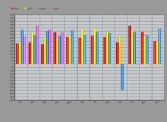 ✔ www.25-PIPs-Per-Day.com Monthly Results for April 2015 are updated!  - Profit: +484 PIPs