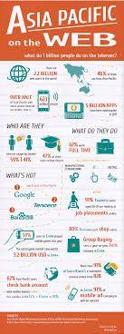 инфографики Вьетнам - Поиск в Google