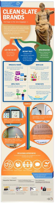 Is Brand Heritage The New Baggage And Are Clean Slate Brands Better Positioned Than Brands With History? #infographic