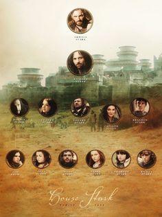 House Stark • family tree - game-of-thrones Fan Art