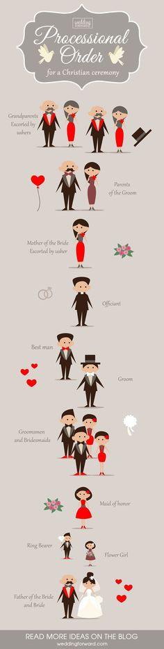 Wedding Processional Order: 4 Ideas And Rules ❤️ See more: http://www.weddingforward.com/wedding-processional-order/ #weddings