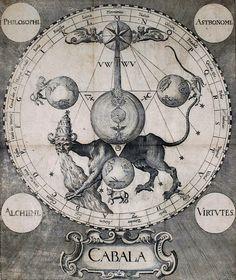Stephan Michelspacher - Cabala, Speculum Artis Et Naturae In Alchymia (1654 edition; originally published in ~1615).