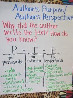 Authors Purpose classroom