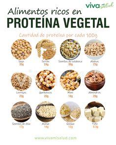 Veggie Recipes, Dog Food Recipes, Cooking Recipes, Healthy Tips, Healthy Eating, Healthy Recipes, Vegan Vegetarian, Vegetarian Recipes, Vegan Life