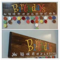 Birthday Calendar. Family Birthdays. Birthday Board