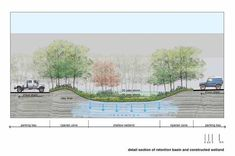 constructed wetlands design - Google Search