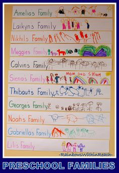 Preschool Sentence Strips with Family Illustrations via RainbowsWithinReach how to make paper works Kindergarten Skeletons (LizzLessons via RainbowsWithinReach)All About My Family MoreOrnaments- These are made with strips of… Preschool Social Studies, Preschool Lessons, Creative Curriculum Preschool, Preschool Printables, Free Printables, Preschool Family Theme, Kindergarten Family Unit, Teaching Kindergarten, Preschool Sign In Ideas