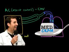 Mechanical Ventilation Explained Clearly 1 of 5 - YouTube