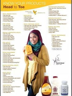 Jump start your path to healthy living with forever living products. Contact us on Www.wellnessforlife.flp.com