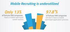 Mobile Recruiting Do you do this?  Do you have a method/process?
