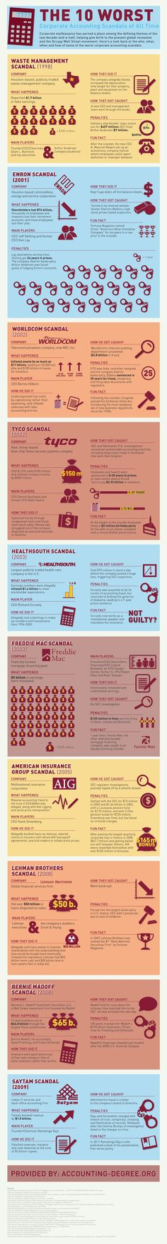 The worst corporate accounting scandals of all time #infographic