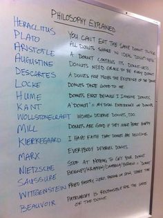Philosophy explained... with Donuts.