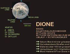 Saturnmond Dione