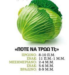 H δίαιτα χαμηλού γλυκαιμικού δείκτη για να χάσεις 3 κιλά: Πρόγραμμα 2 εβδομάδων από τη διαιτολόγο - Shape.gr Health Diet, Health Fitness, Healthy Tips, Healthy Recipes, Healthy Food, Diet Diary, Start A Diet, Fruit Benefits, Natural Health Remedies