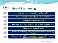 dove evolution of a brand
