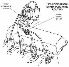 36 Volt Ez Go Golf Cart Wiring Diagram Sample in 2020