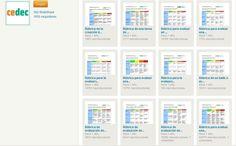 """Hola: Compartimos una interesante colección sobre """"122 Rúbricas de Evaluación para Primaria, Secundaria y Bachillerato"""" Un gran saludo.  Visto en: slideshare.net Acceda a la colección desde: ..."""