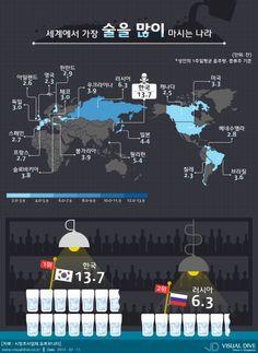 [인포그래픽] 한국인 음주량 세계 '1위'… 러시아 2배 수준 #alcoholic / #Infographic ⓒ 비주얼다이브 무단 복사·전재·재배포 금지