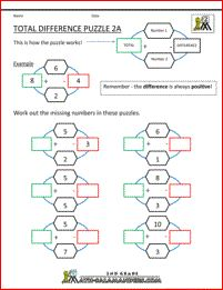 Math Puzzles Printable - Total Difference Puzzle - a math puzzle involving finding the total and difference of a pair of numbers. 2nd Grade Math Worksheets, Spelling Worksheets, Multiplication Worksheets, Printable Math Worksheets, Maths Puzzles, School Worksheets, Third Grade Math, Grade 2, Math Games