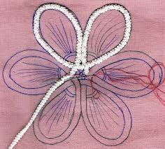 Resultado de imagen para crochet rumano pinterest