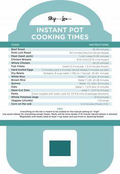 22 Best Keto Insta Pot Recipes Images In 2019 Food Recipes Instant Pot Pressure Cooker