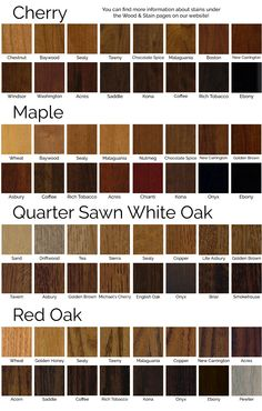 Would you like to see the wood and stain combinations? Select 4 of our stain samples to see in your home. All stain samples ship within one week or sooner of order placement. The small samples are 2""