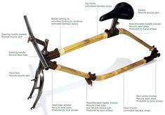 Greencycle bamboo