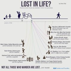 You're Too Old to Be An Entrepreneur? Think Again. (Infographic) Think You're Too Old to Be An Entrepreneur? Think Again. (Infographic)Think You're Too Old to Be An Entrepreneur? Think Again. Ray Kroc, Mary Kay Ash, Lost In Life, Plus Belle Citation, Motivational Quotes, Inspirational Quotes, Rules Quotes, Success Quotes, Life Quotes