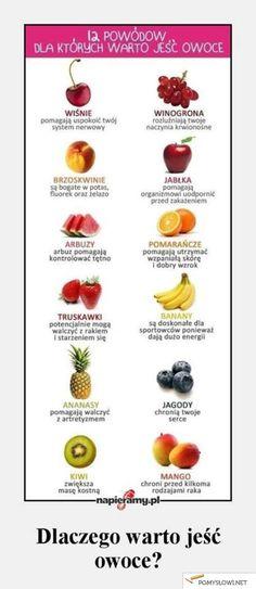 Dlaczego warto jeść owoce - Pomyslowi.net