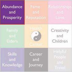 Feng Shui Wealth | Attract Abundance And Prosperity Using The Feng Shui Bagua