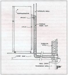 """This detail — ducting exterior makeup air to a grille on the wall behind the refrigerator — has a few virtues. As noted in the April 2003 issue of Energy Design Update, """"the incoming cold air improves the efficiency of the refrigerator, while the refrigerator coils preheat the air."""" There's a major drawback, though: a constant air leak through the backdraft damper. Moreover, a passive 4-in. duct can't possibly supply 1,200 cfm."""