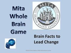 This popular team brain game (which comes in Jeopardy interactive style) offers a wonderful way to actively learn doable facts that add brainpower.    The whole brain game comes classroom-tested after 25 years with students who want more meaning from their learning and assessments.    The Mita Whole Brain Game includes 7 jeopardy-like categories to choose from. Teams take turns choosing their category and get 2 minutes to confer on answers.