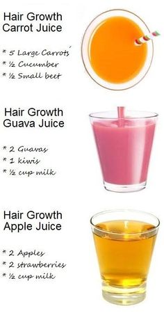 Hair Growth Juice Recipes
