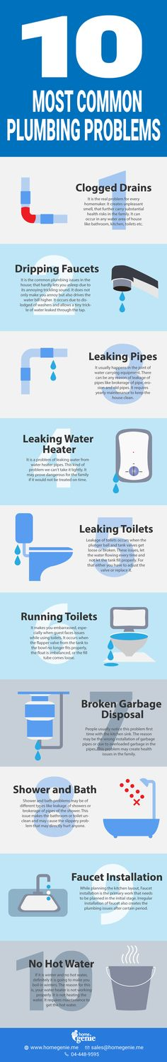 Plumbing issue may seem a minor one but it may affect the whole house. There can be any kind of plumbing problems like Leaking Pipes, Clogged Drains, Dripping Faucets, Leaking Toilets, Broken Garbage Disposal etc in your house or office. To get rid of these complications, we definitely need an expertise like HomeGenie which gives the best solution for all your plumbing issues.