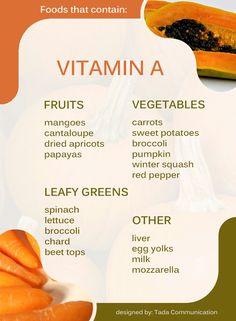 Holistic Help for Keratosis Pilaris (KP) Healthy Aging, Get Healthy, Healthy Life, Healthy Foods, Eating Healthy, Healthy Choices, Health Tips, Health And Wellness, Health Benefits
