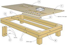 How to make an entertainment bench  - Better Homes and Gardens - Yahoo!7