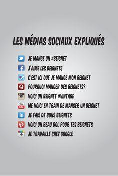 les médias sociaux expliqués à ma mère via FrédéricTherrien.ca    http://erdelcroix.tumblr.com/post/23894600879/les-medias-sociaux-expliques-a-ma-mere-via