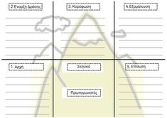 Picture Writing Paper, Classroom, Chart, Map, Education, Feelings, School, Organizers, Class Room
