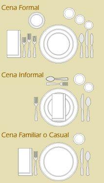 Poner la vajilla de acuerdo al Tipos de cenas