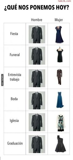 Spanish 1 Chapter 4 La tienda de ropa/I need some new clothes We Wear, What To Wear, Men Vs Women, Spanish Humor, Spanish Class, Spanish 1, Porno, Man Vs, Date Outfits
